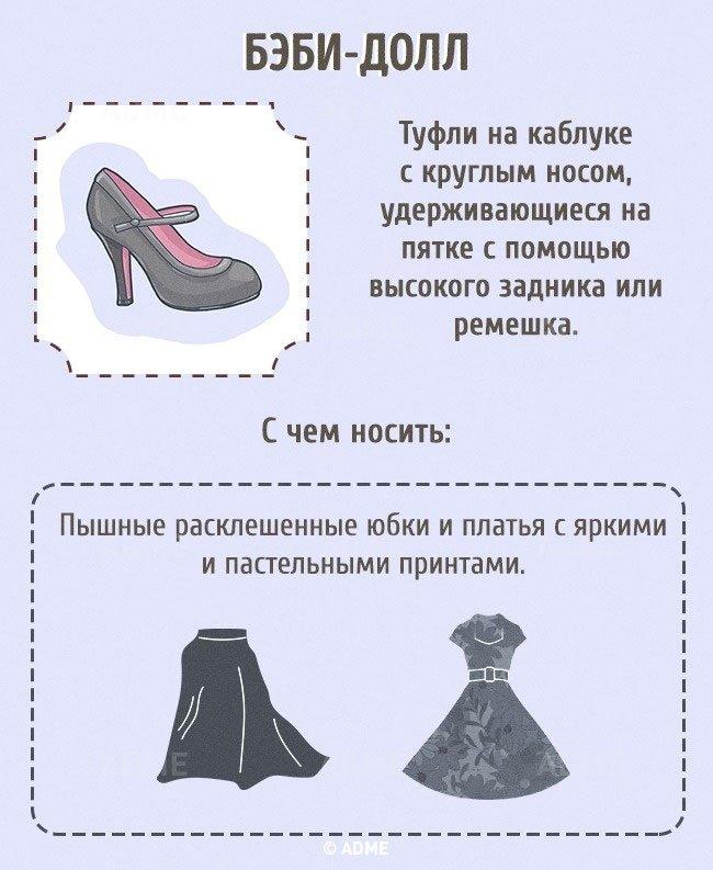 виды женских туфлей названия с картинками моется